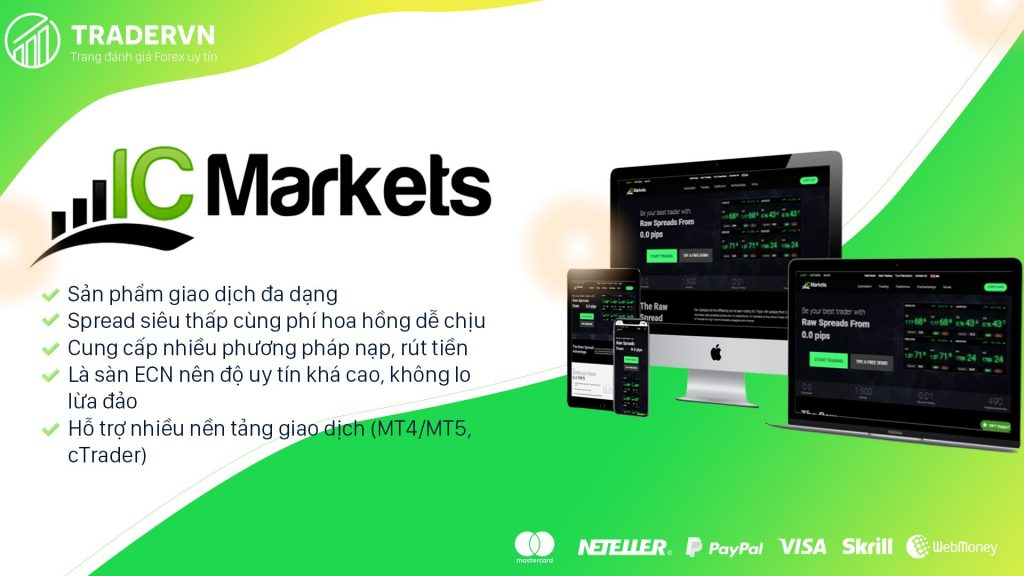 san giao dịch icmarkets