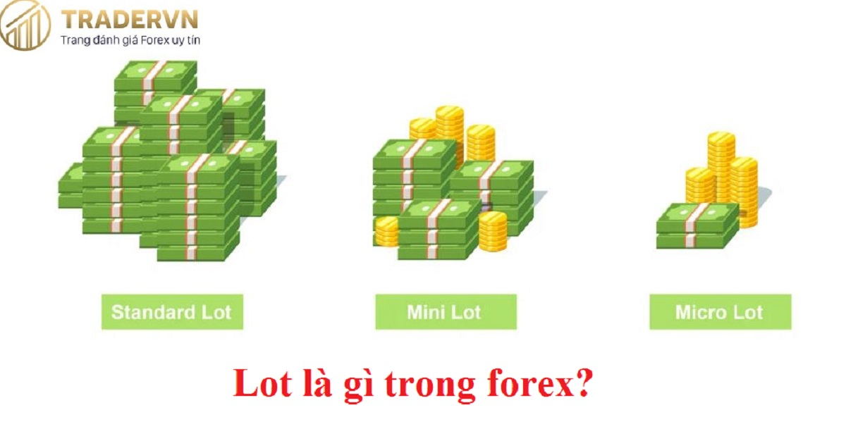 Lot là gì? Cách tính lot trong forex & những điều cần biết