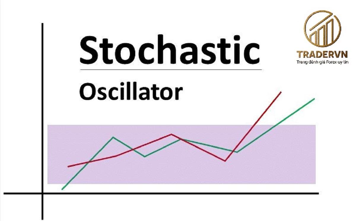 Chỉ báo Stochastic là gì? Cách sử dụng chỉ báo Stochastic hiệu quả