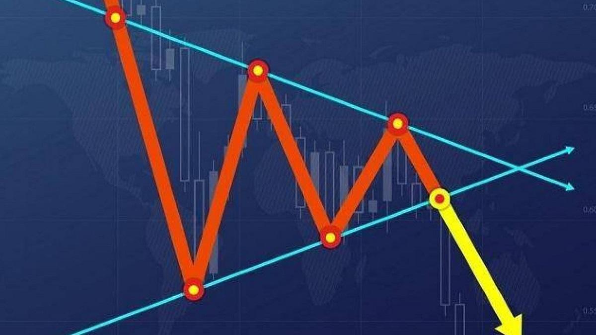Mô hình tam giác (Triangle): Đặc điểm nhận dạng & cách giao dịch