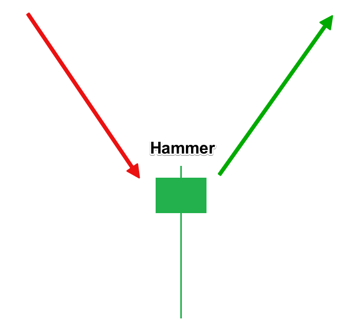 nen bua Hammer