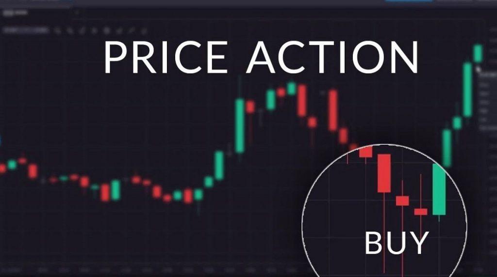 Price action la gi