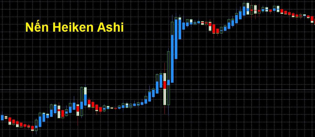 Nến Heiken Ashi là gì? Chiến thuật giao dịch với nến Heiken Ashi