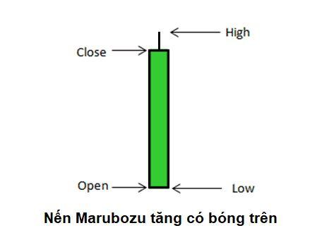 nen Marubozu tang co bong duoi