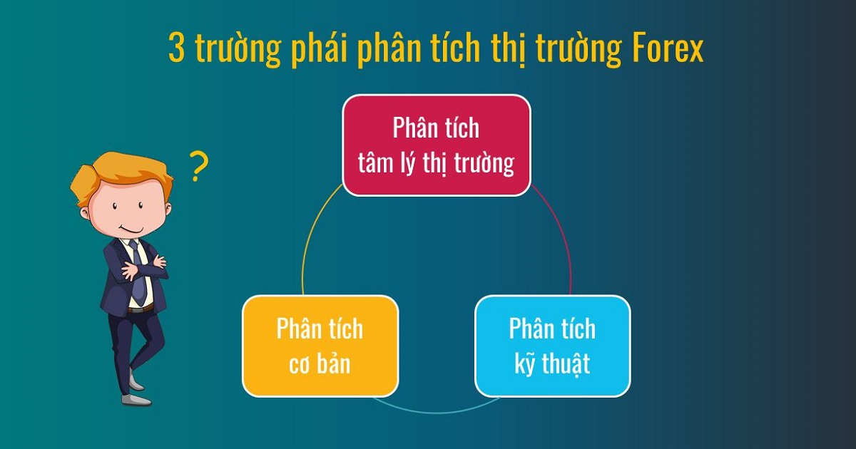 https://tradervn.net/phan-tich-thi-truong-forex/